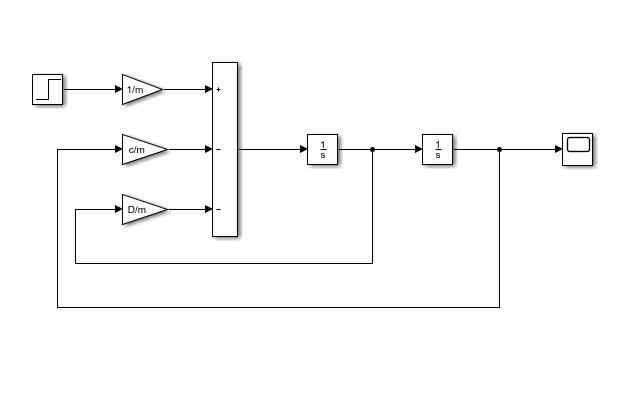 Feder-Masse-Dämpfung Modell Simulink