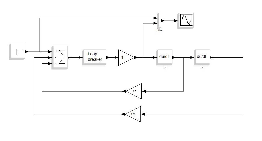 Feder-Masse-Dämpfer Modell