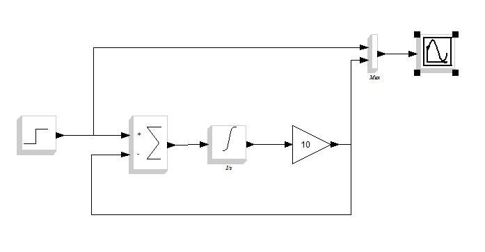 Differentialgleichung Kondensatorspannung: Blockschaltbild Scicos