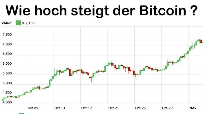 Wie hoch steigt der Bitcoin noch ?